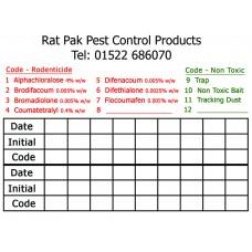 Rat Bait Station Inspection Label